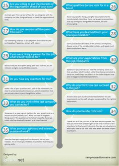 58 best job information images on pinterest job information job problem with your job interviews fandeluxe Choice Image
