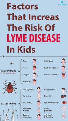 Children's Medicine, Health Tips, Health Care, Medical Posters, Stiff Neck, Lyme Disease, Arthritis, Helpful Hints