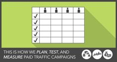 Advanced Method For Testing Online Advertising Campaigns