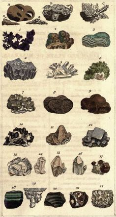 Familiar Lessons on Mineralogy and Geology, 3rd Edition, 1821, by John Mawe