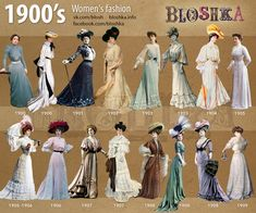 of Fashion on Behance - Edwardian Fashion 1900s Fashion, Edwardian Fashion, Retro Fashion, Vintage Fashion, Fashion Fashion, French Fashion, 1950s Fashion Women, Edwardian Dress, Fasion