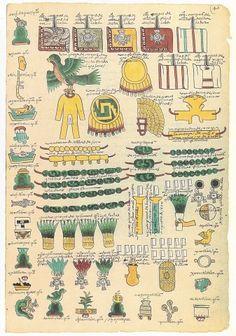 codex-mendoza-aztek-03