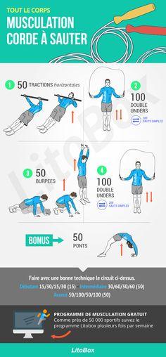 Programme corde à sauter musculation