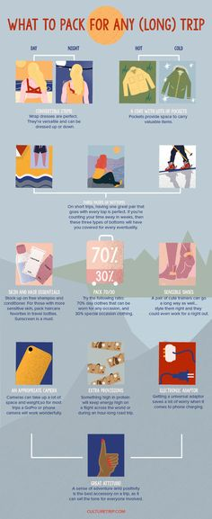 How To Pack For A Holiday: The Ultimate Guide|Pinterest: theculturetrip