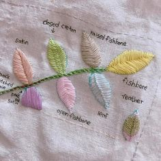 @dandelion.hanz #sampler #stitch #ricamo #embroidery #bordado #broderie #handembroidery #needlework