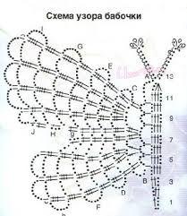 Znalezione obrazy dla zapytania бабочка крючком