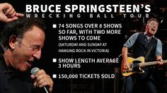 Bruce Springsteen Australian Tour. Springsteen's return to Australia after a 10-year absence has raised the bar for every other artist.