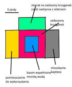 plan śwityniUmberle.png