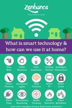What is smart technology and how can we use it at home?