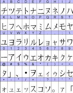 Este es el alfabeto chino