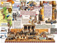 Egipto. Mapa conceptual. Social Studies 6th grade. Dual program.