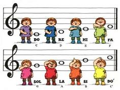 To put up in an elementary school music room… Children singing & using solfege hand signs ~ This is adorable!