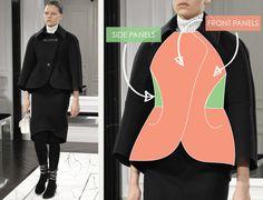Drape Analysis of a Balenciaga Jacket | The Cutting Class