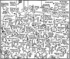 How an Aspie sees a classroom... or any other social situation, for that matter. You have absolutely no idea how perfectly accurate this is.
