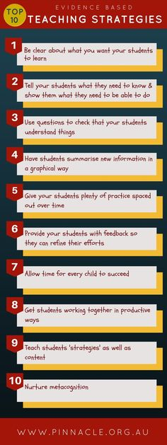 top 10 Evidence Based Teaching Strategies