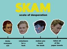 on a scale from isak to even…