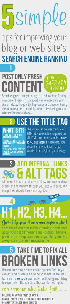 5 simple tips to increase your blog or website's search engine ranking.