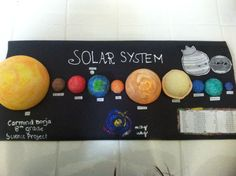 Solar System project  Simple and easy