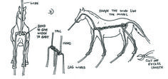 How to create your own model horse sculpture
