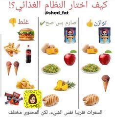 بوربوينت عن الغذاء الصحي للاطفال