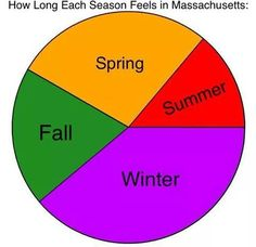 Seasons in MA
