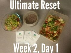 Final Results for the Beachbody Ultimate Reset