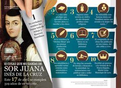 Este 17 de abril se cumplen 319 años de la muerte de Sor Juana Inés de la Cruz. #infografia