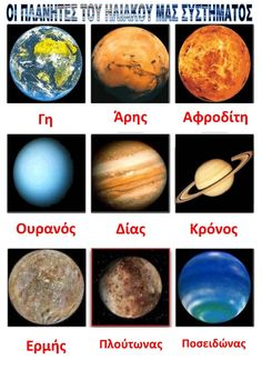 The 8 Planets of the Solar System 8 Planets, Solar System Planets, Space Planets, Space And Astronomy, Science Projects, School Projects, Projects For Kids, Science For Kids, Science And Nature