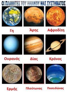 πλανητες νηπιαγωγειο - Αναζήτηση Google