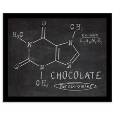 Chocolate Molecule - art inspiration