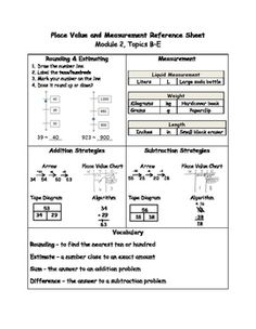 Tape diagram math 3rd grade circuit connection diagram 3rd grade math strategies tape diagrams arrays number bonds and rh pinterest com tape diagrams third ccuart Choice Image