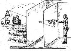 1589 Giovanni Battista della Porta introduced the mirror to camera obscura and was widely popularly used by artists. Evolution Of The Camera, Art Essay, Image Form, Pinhole Camera, Ex Machina, History Of Photography, Natural Phenomena, Old Master, Recycled Art