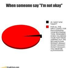 I totally do this, sometimes out loud.