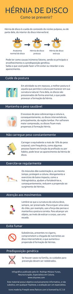 [Infográfico] Hérnia de disco: como se prevenir? - Dr. Rodrigo Yunes
