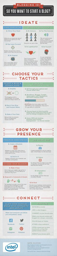 Blogging 101: So you want to start a blog? - #infographic #blogging #blog