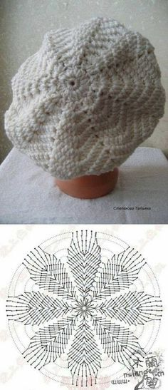 Exceptional Stitches Make a Crochet Hat Ideas. Extraordinary Stitches Make a Crochet Hat Ideas. Crochet Beret Pattern, Gilet Crochet, Crochet Baby Bonnet, Crochet Beanie Hat, Crochet Cap, Crochet Diagram, Crochet Stitches Patterns, Crochet Motif, Knitting Patterns