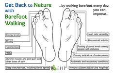 Voilà ce qui arrive quand vous marchez pieds nus 5 minutes par jour