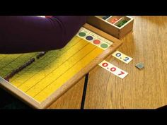 Multiplication by a Unit