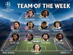 Seleção da semana Uefa Liga dos Campeões (Foto: Reprodução)