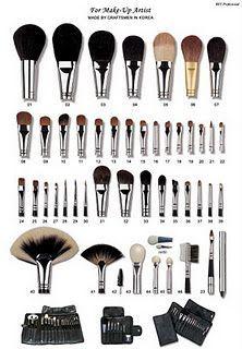 Latest Fashion: Taking Care of your Make-up Brush Sets.. dressingtrends.blogspot.com