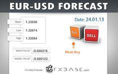 EURUSD| DAILY FORECAST|23.01.2013  http://news.fxbase.com/index.php/2013/01/24/eurusd-daily-forecast24-01-2013/