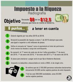 Impuesto a la Riqueza, 8 puntos que se deben tener en cuenta « Notas Contador