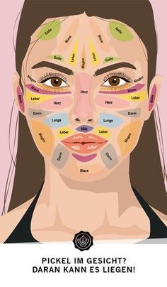 Gesicht Mapping, Beauty Care, Beauty Hacks, Beauty Skin, Pimples On Face, Geometric Nail Art, Face Mapping, Medical Anatomy, Homemade Skin Care