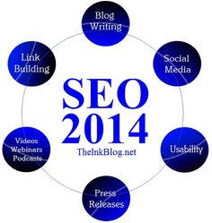 Internet has become a vast virtual market for companies promoting their products or services in web.  http://www.seoschooldelhi.com/