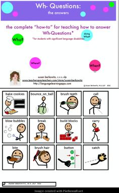 This is a paper version of the therapy activity that generated the app Question It to teach kids with autism how to answer Wh- questions. - created via http://pinthemall.net: $: http://www.teacherspayteachers.com/Product/A-program-to-teach-Wh-questions-Special-Education-Autism-Speech-Therapy-435103