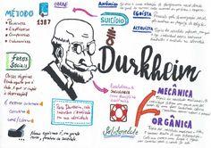SOCIOLOGIA - Durkheim Emile Durkheim, Study Philosophy, Mental Map, Study Organization, Study Planner, Lettering Tutorial, School Subjects, Study Hard, School Notes