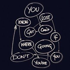 You can't get lost if you don't know where you're going