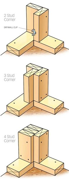 Woodworking Business Wood Profit - Woodworking - Different styles of corner studs. Discover How You Can Start A Woodworking Business From Home Easily in 7 Days With NO Capital Needed! Framing Construction, Wood Construction, Building A Shed, Home Repairs, Carpentry, Frames On Wall, Woodworking Projects, Youtube Woodworking, Woodworking Quotes