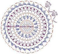 Znalezione obrazy dla zapytania mandalas tejidos al crochet patrones Crochet Diy, Crochet Amigurumi, Crochet Round, Crochet Home, Thread Crochet, Crochet Stitches, Crochet Ideas, Crochet Mandala Pattern, Crochet Doily Patterns
