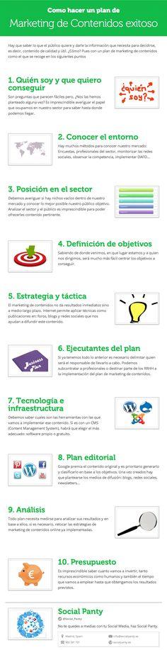 Cómo crear un Content Marketing Plan
